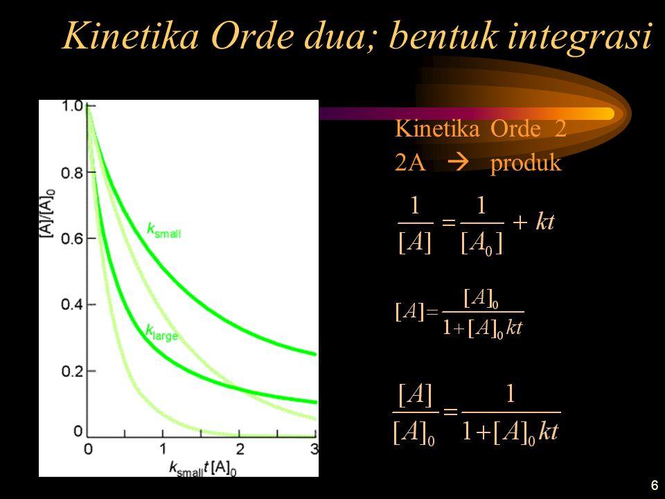 Kinetika Orde dua; bentuk integrasi