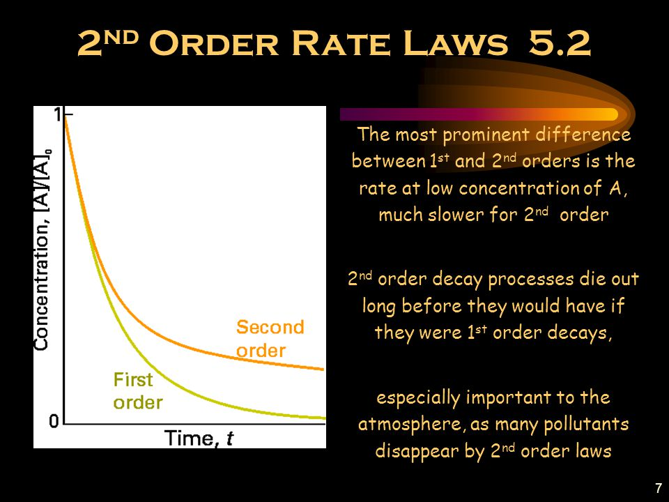 2nd Order Rate Laws 5.2 The most prominent difference between 1st and 2nd orders is the rate at low concentration of A, much slower for 2nd order.