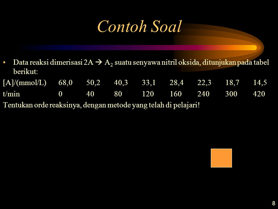 Contoh Soal Data reaksi dimerisasi 2A  A2 suatu senyawa nitril oksida, ditunjukan pada tabel berikut: