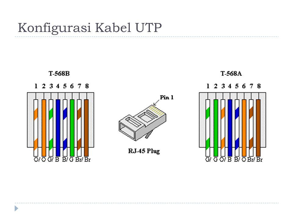 Konfigurasi Kabel UTP