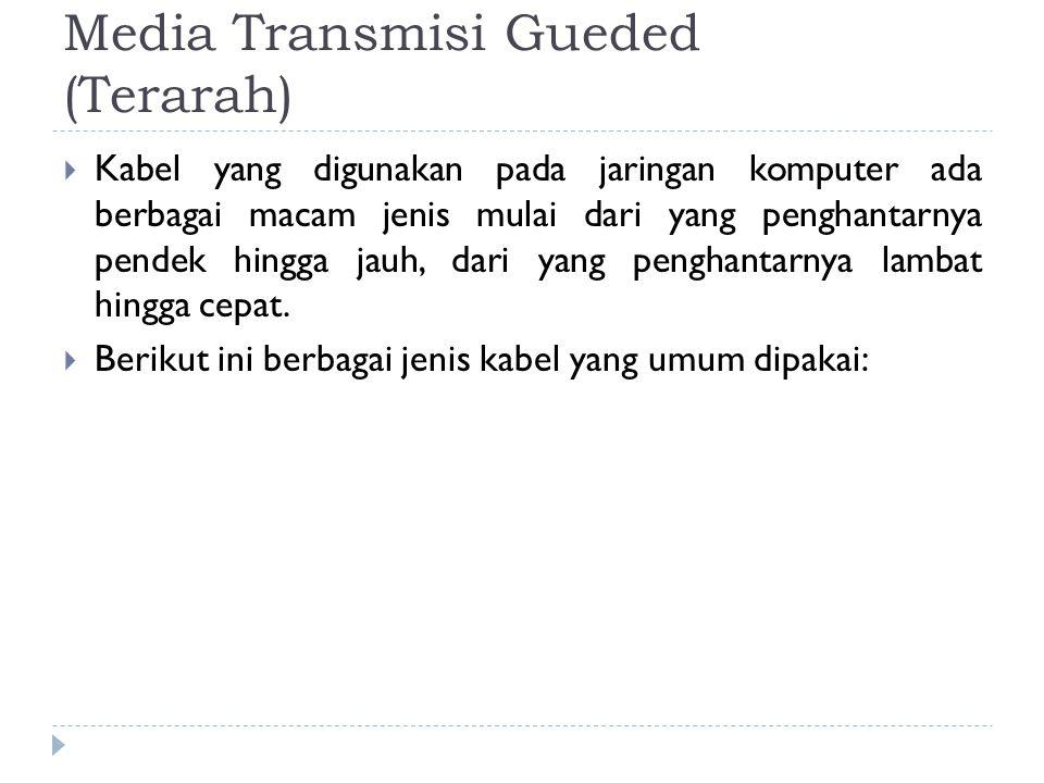 Media Transmisi Gueded (Terarah)