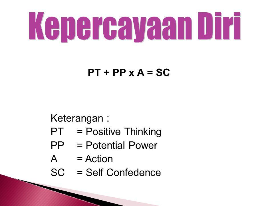 Kepercayaan Diri PT + PP x A = SC Keterangan : PT = Positive Thinking