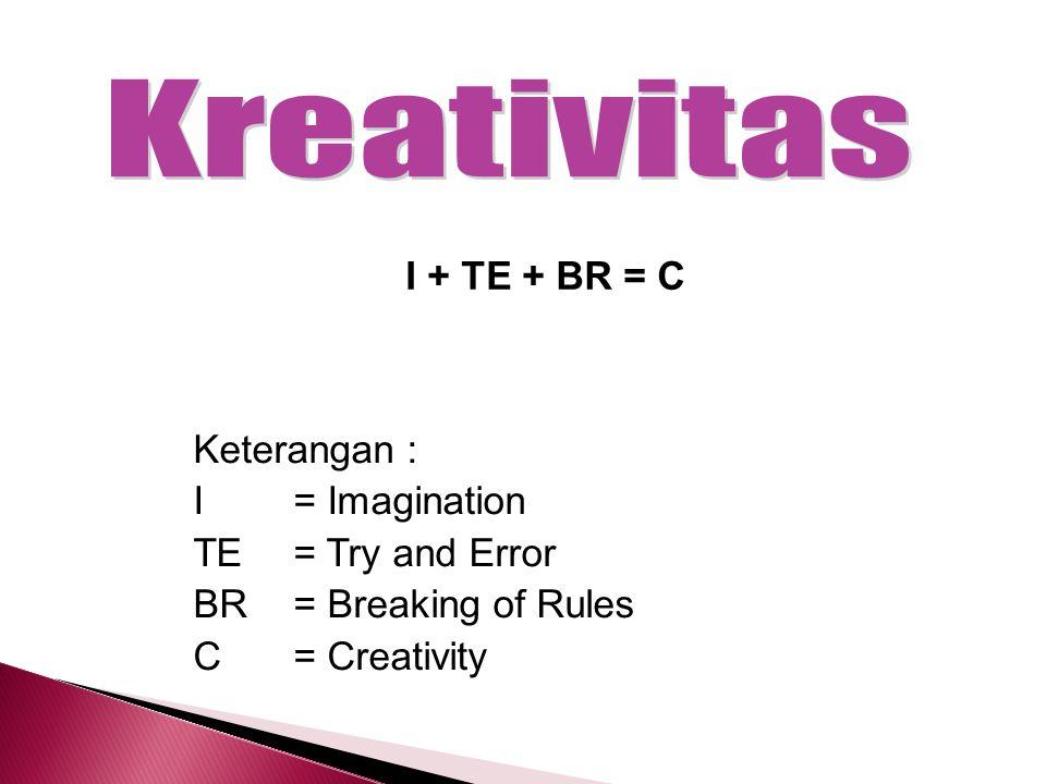 Kreativitas I + TE + BR = C Keterangan : I = Imagination
