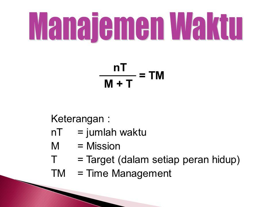 Manajemen Waktu nT = TM M + T Keterangan : nT = jumlah waktu