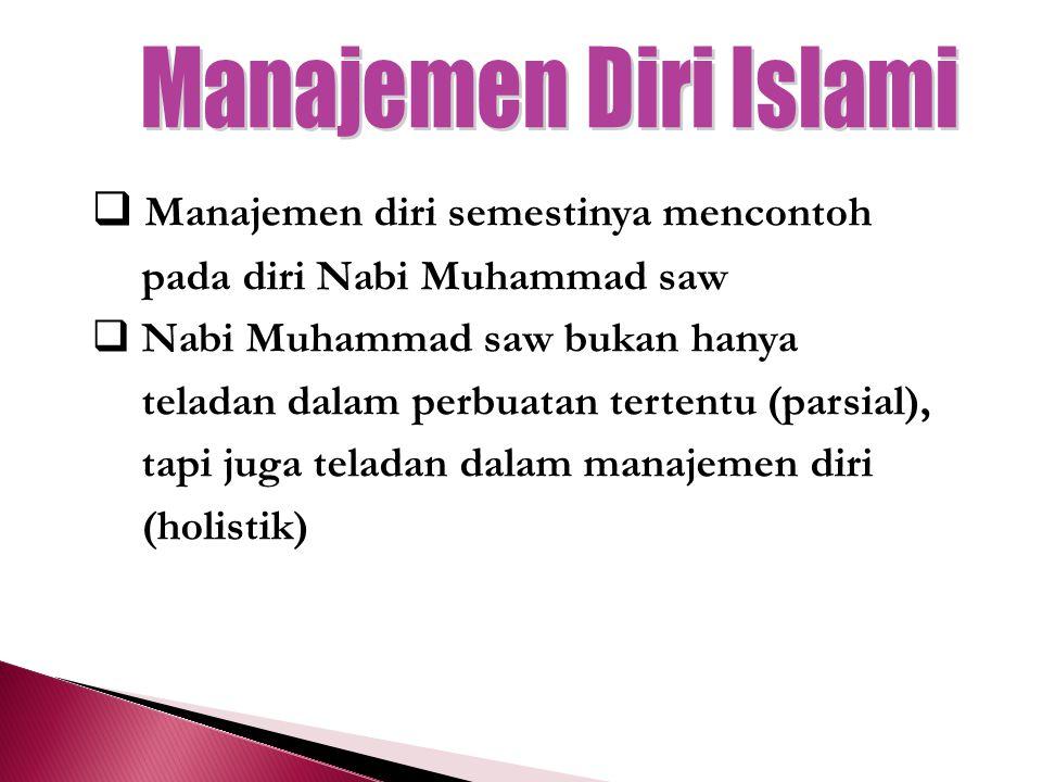 Manajemen Diri Islami Manajemen diri semestinya mencontoh
