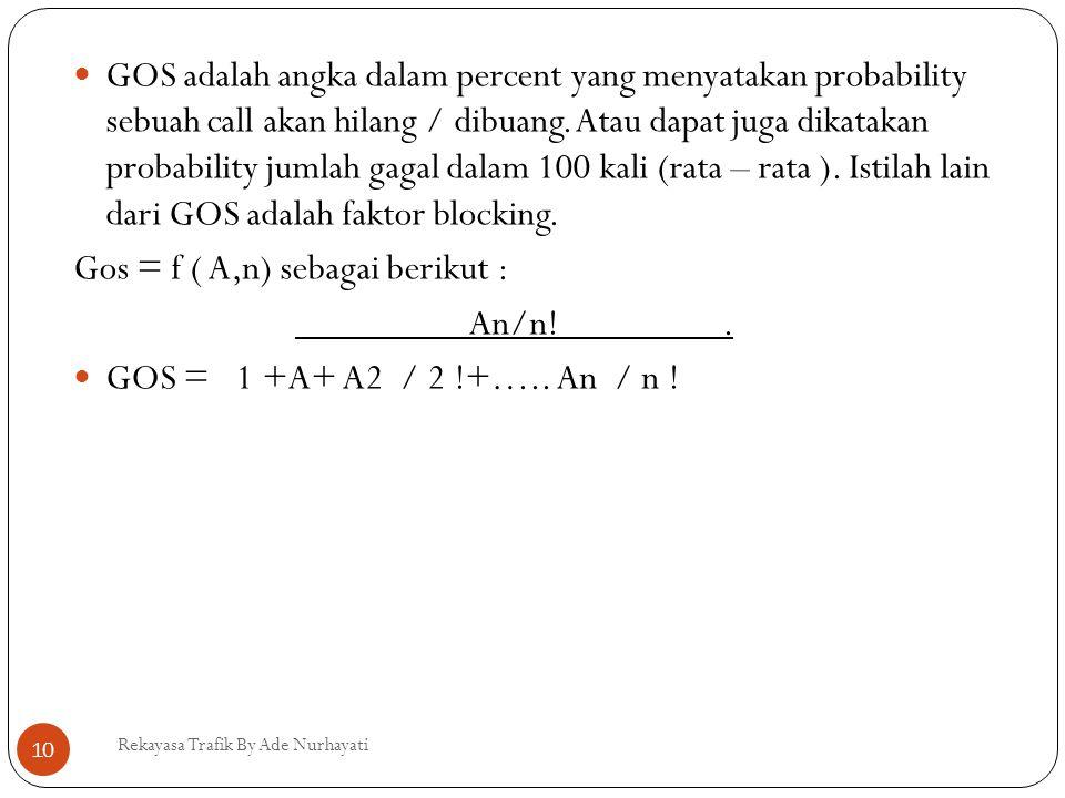Gos = f ( A,n) sebagai berikut : An/n! .