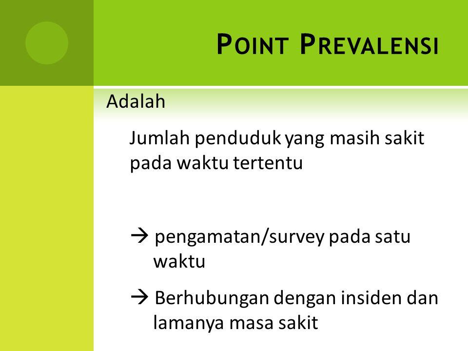 Point Prevalensi