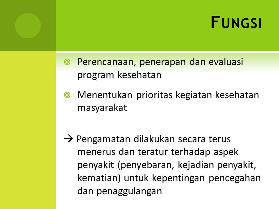 Fungsi Perencanaan, penerapan dan evaluasi program kesehatan