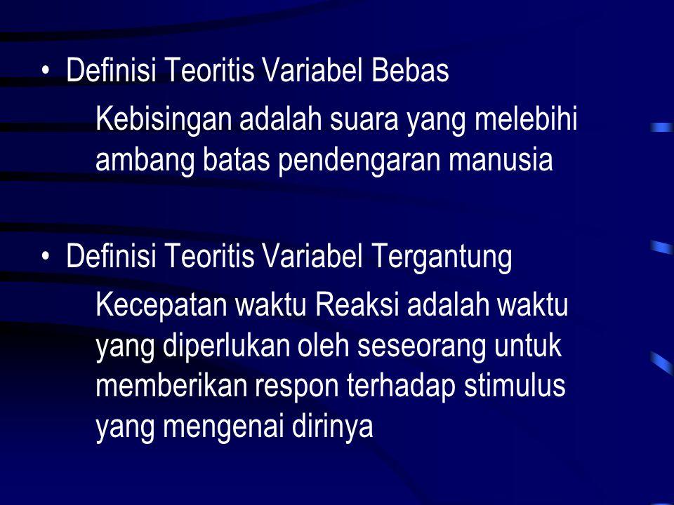 Definisi Teoritis Variabel Bebas