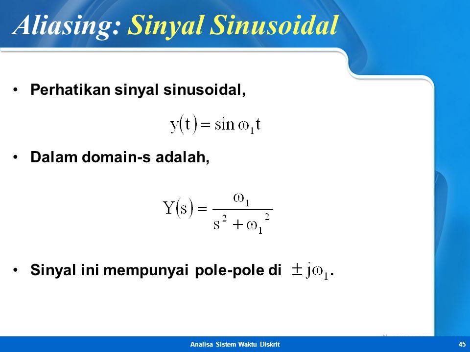 Aliasing: Sinyal Sinusoidal