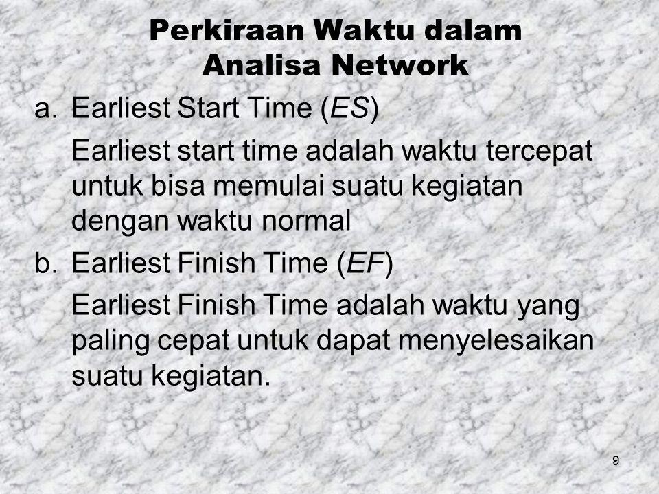 Perkiraan Waktu dalam Analisa Network