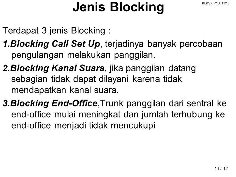 Jenis Blocking Terdapat 3 jenis Blocking :