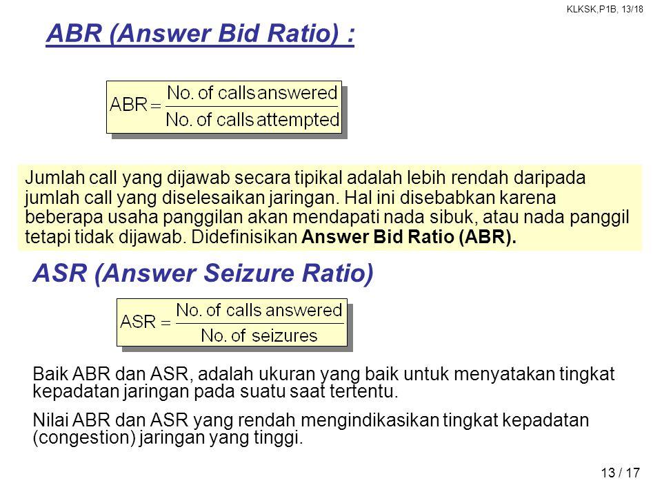 ABR (Answer Bid Ratio) :