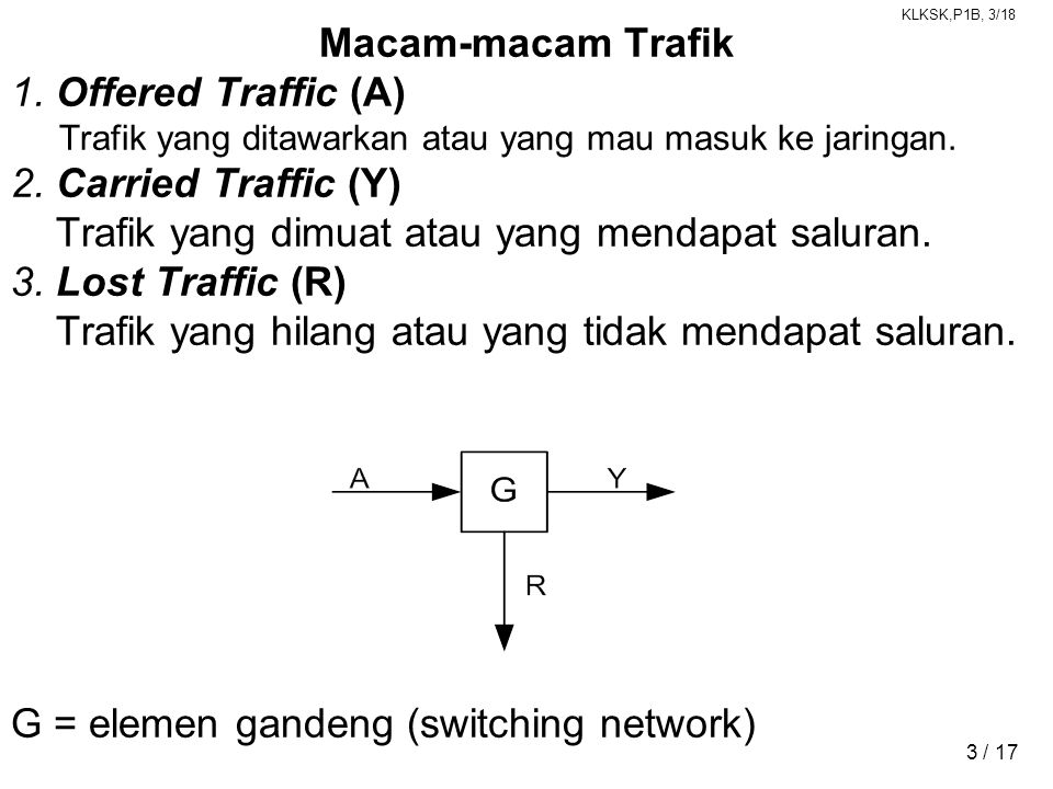 Trafik yang dimuat atau yang mendapat saluran. 3. Lost Traffic (R)