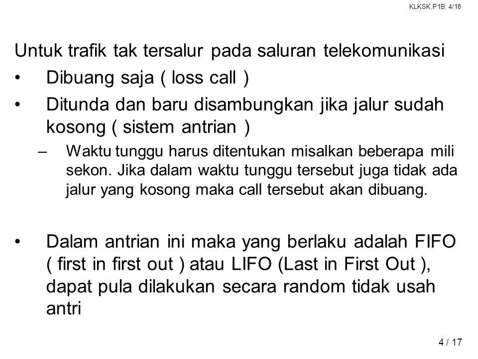 Untuk trafik tak tersalur pada saluran telekomunikasi