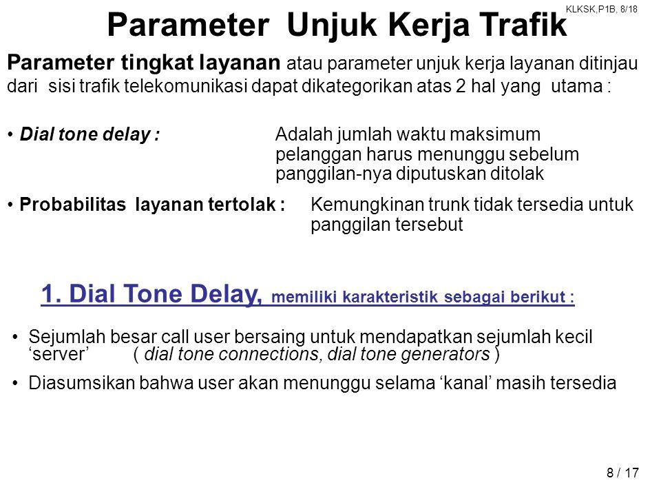 Parameter Unjuk Kerja Trafik