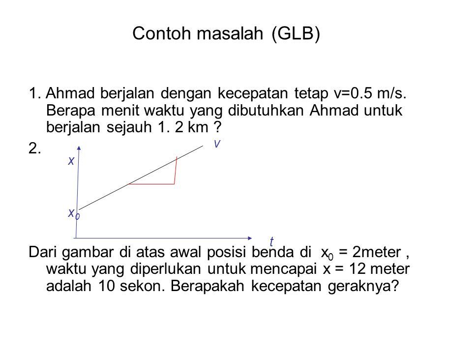 Contoh masalah (GLB) 1. Ahmad berjalan dengan kecepatan tetap v=0.5 m/s. Berapa menit waktu yang dibutuhkan Ahmad untuk berjalan sejauh 1. 2 km