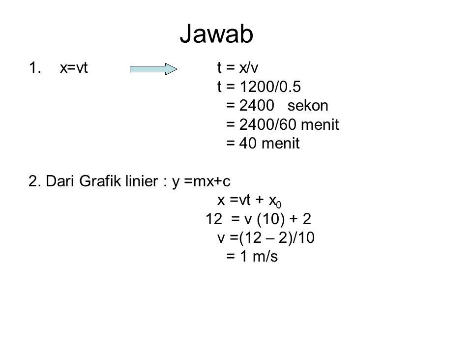 Jawab x=vt t = x/v t = 1200/0.5 = 2400 sekon = 2400/60 menit