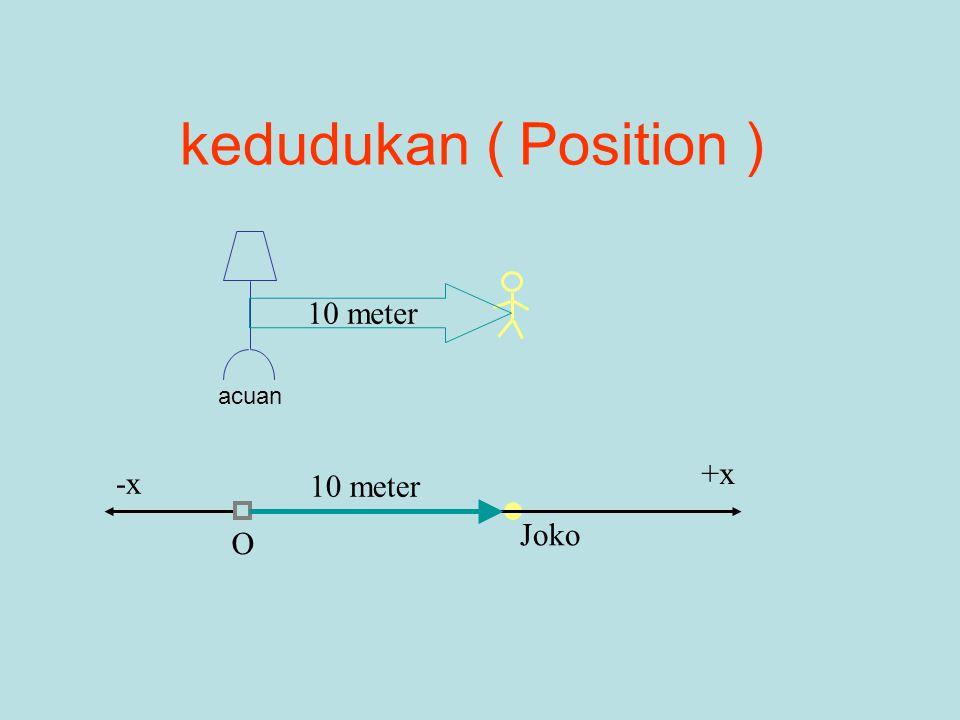 kedudukan ( Position ) 10 meter acuan Joko O -x +x 10 meter 2