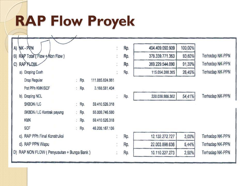 RAP Flow Proyek