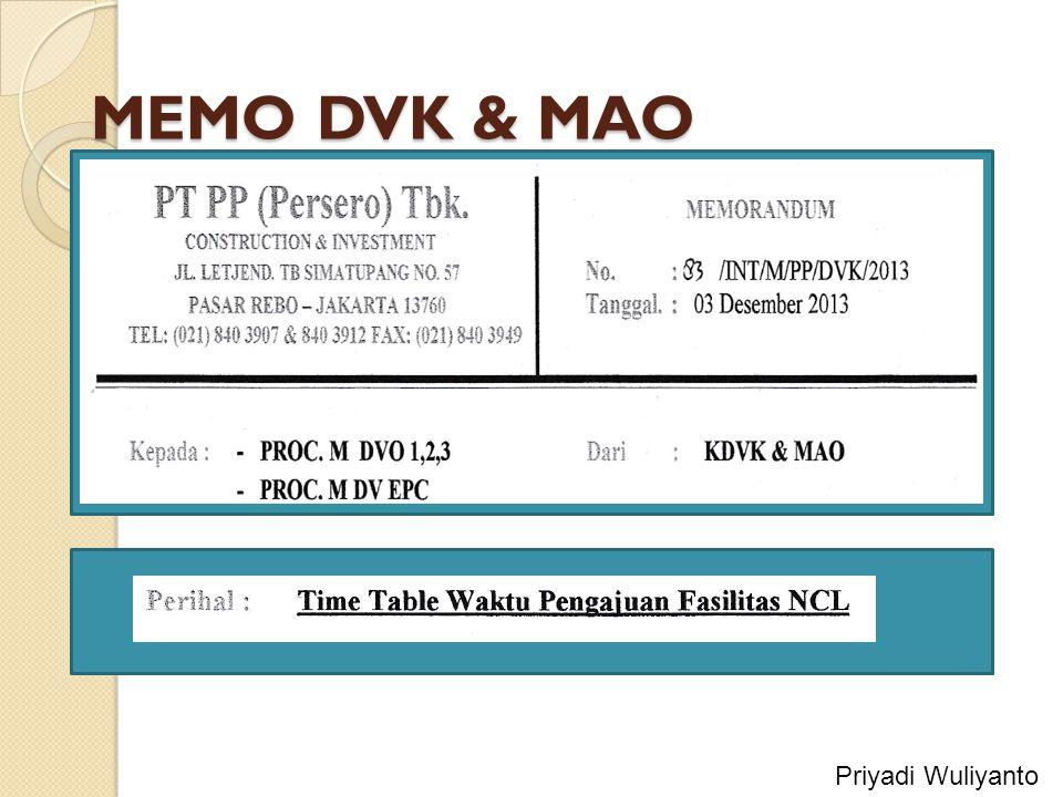 MEMO DVK & MAO Priyadi Wuliyanto Priyadi wuliyanto