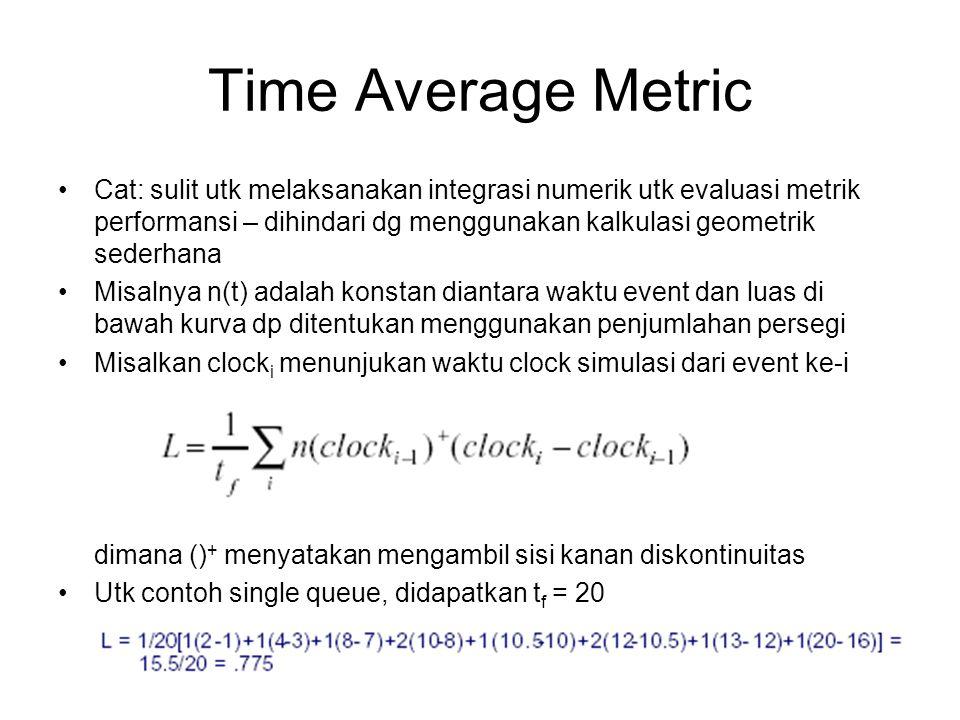 Time Average Metric