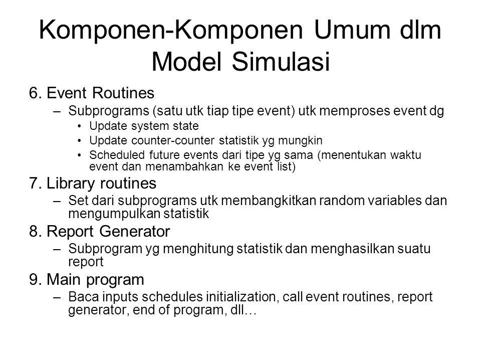 Komponen-Komponen Umum dlm Model Simulasi
