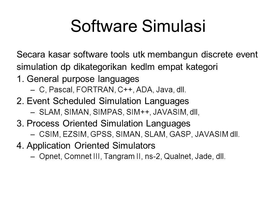 Software Simulasi Secara kasar software tools utk membangun discrete event. simulation dp dikategorikan kedlm empat kategori.