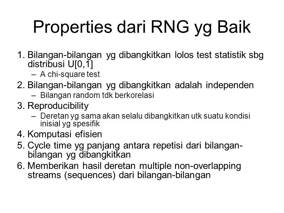 Properties dari RNG yg Baik