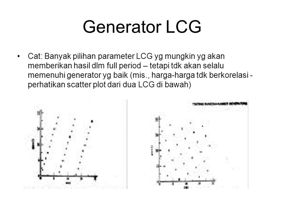 Generator LCG