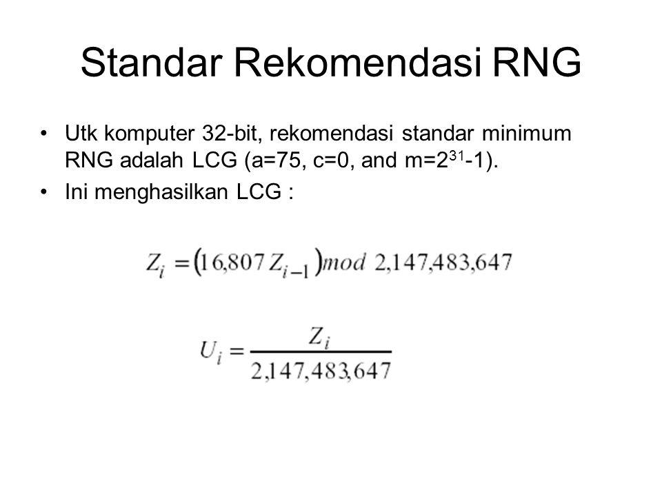 Standar Rekomendasi RNG