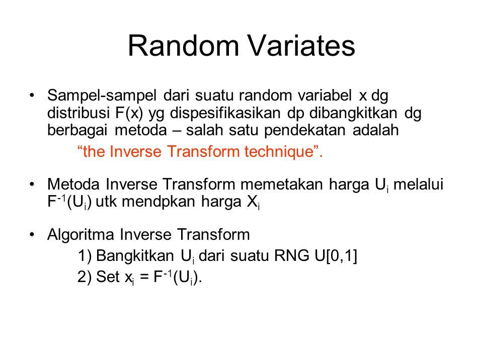 Random Variates