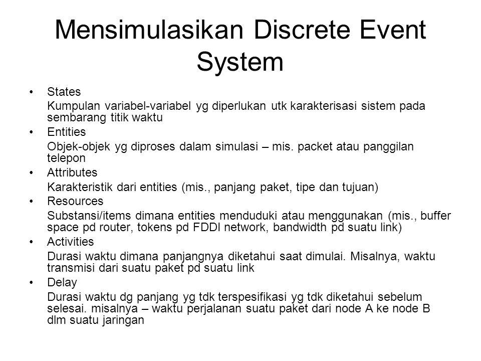 Mensimulasikan Discrete Event System