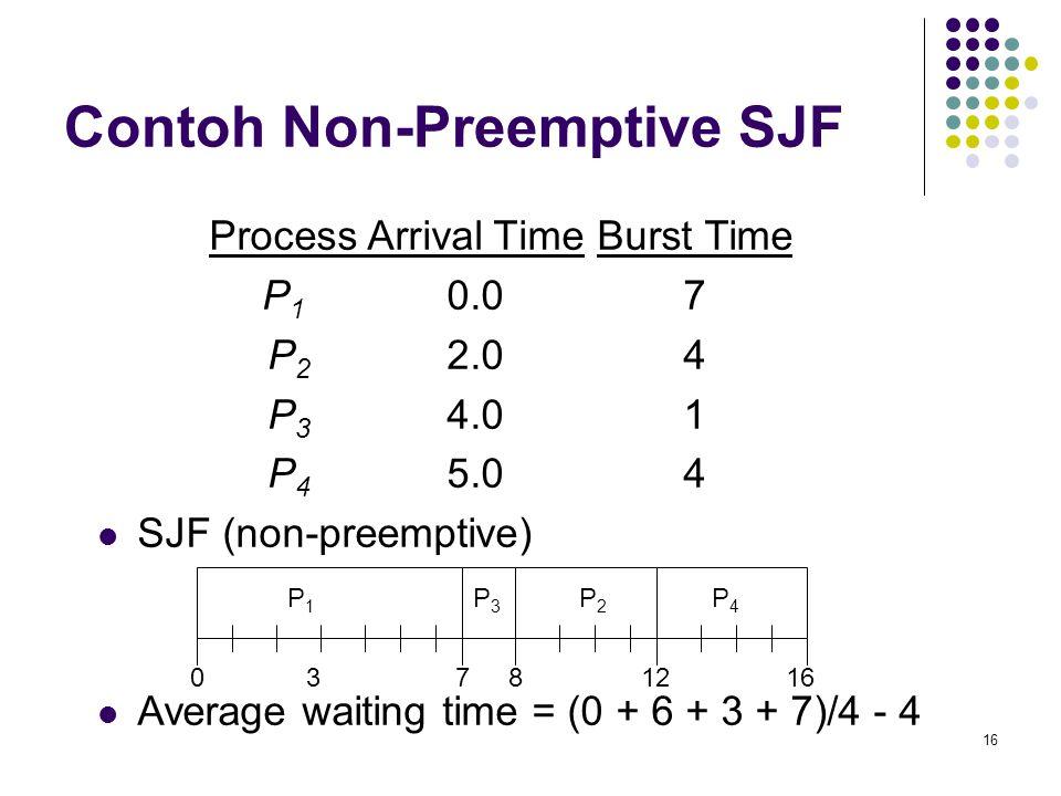 Contoh Non-Preemptive SJF
