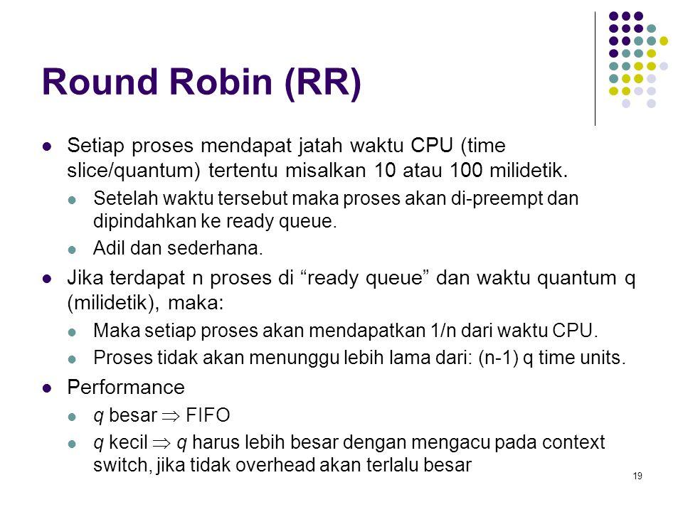 Round Robin (RR) Setiap proses mendapat jatah waktu CPU (time slice/quantum) tertentu misalkan 10 atau 100 milidetik.