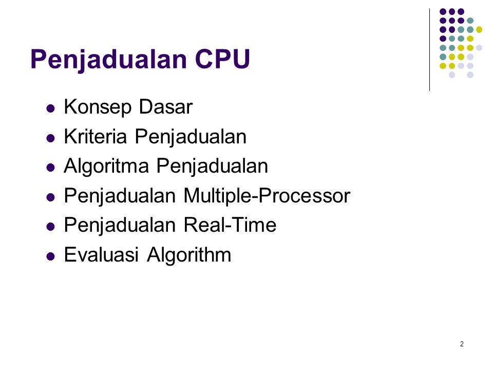 Penjadualan CPU Konsep Dasar Kriteria Penjadualan