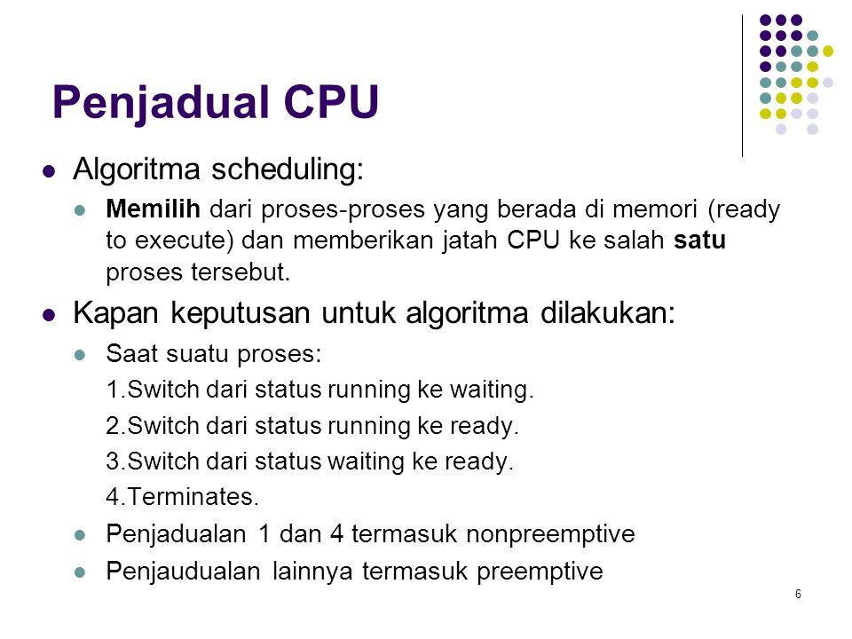 Penjadual CPU Algoritma scheduling: