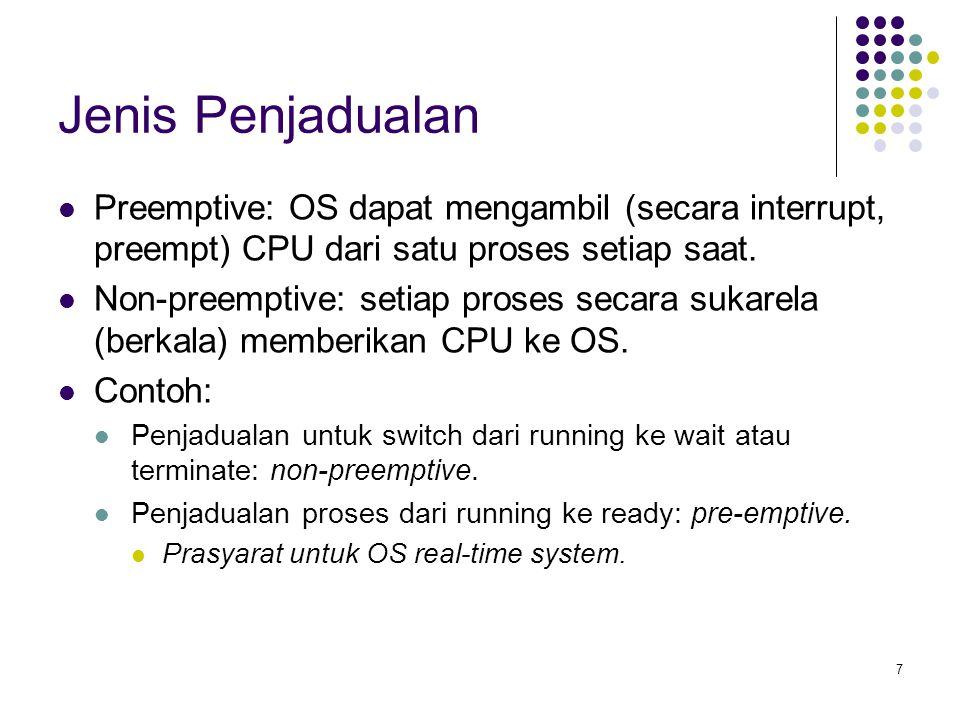 Jenis Penjadualan Preemptive: OS dapat mengambil (secara interrupt, preempt) CPU dari satu proses setiap saat.