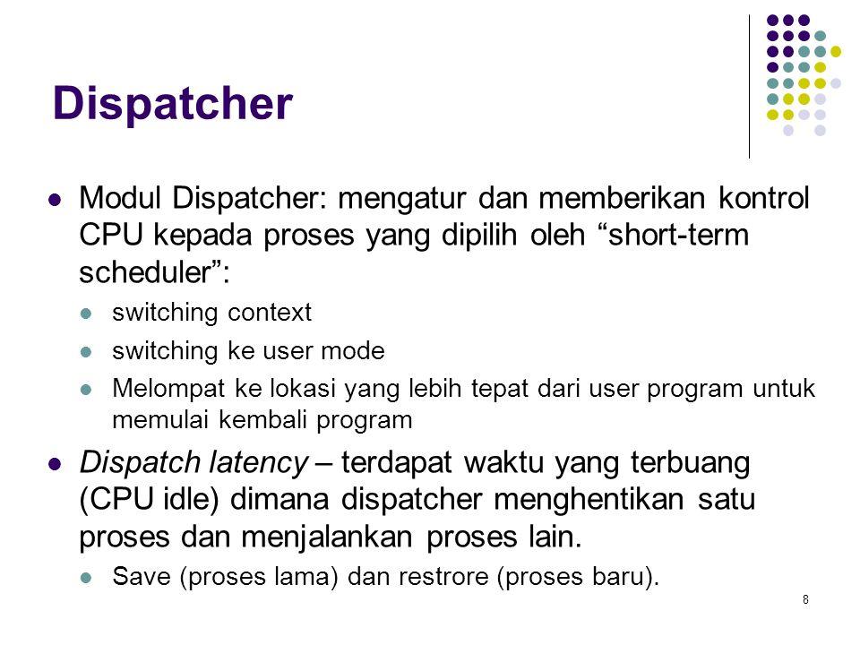 Dispatcher Modul Dispatcher: mengatur dan memberikan kontrol CPU kepada proses yang dipilih oleh short-term scheduler :