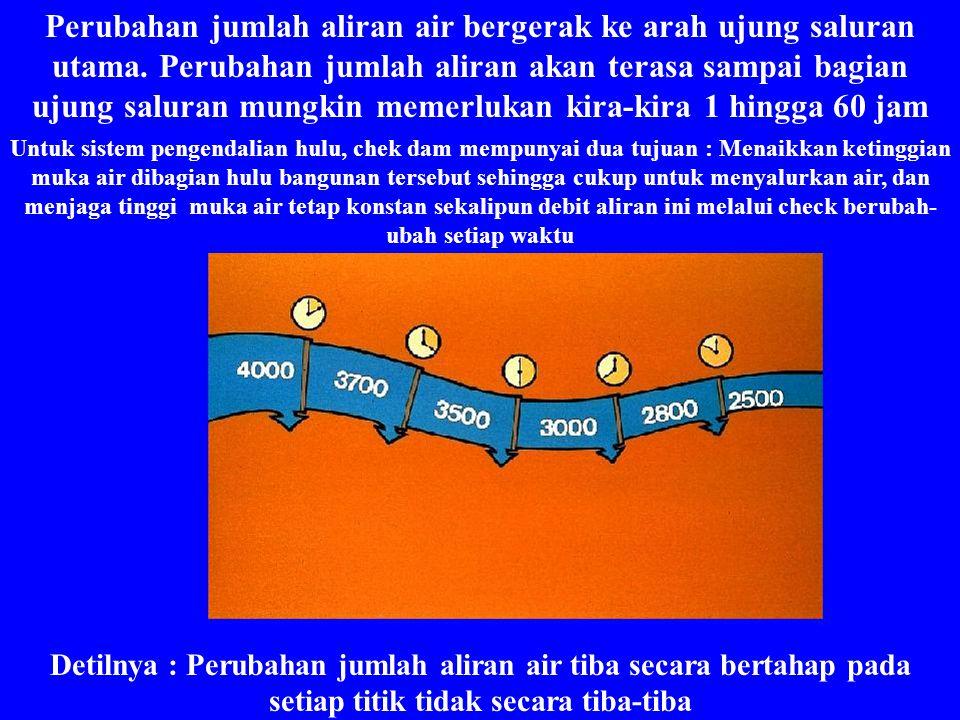 Perubahan jumlah aliran air bergerak ke arah ujung saluran utama