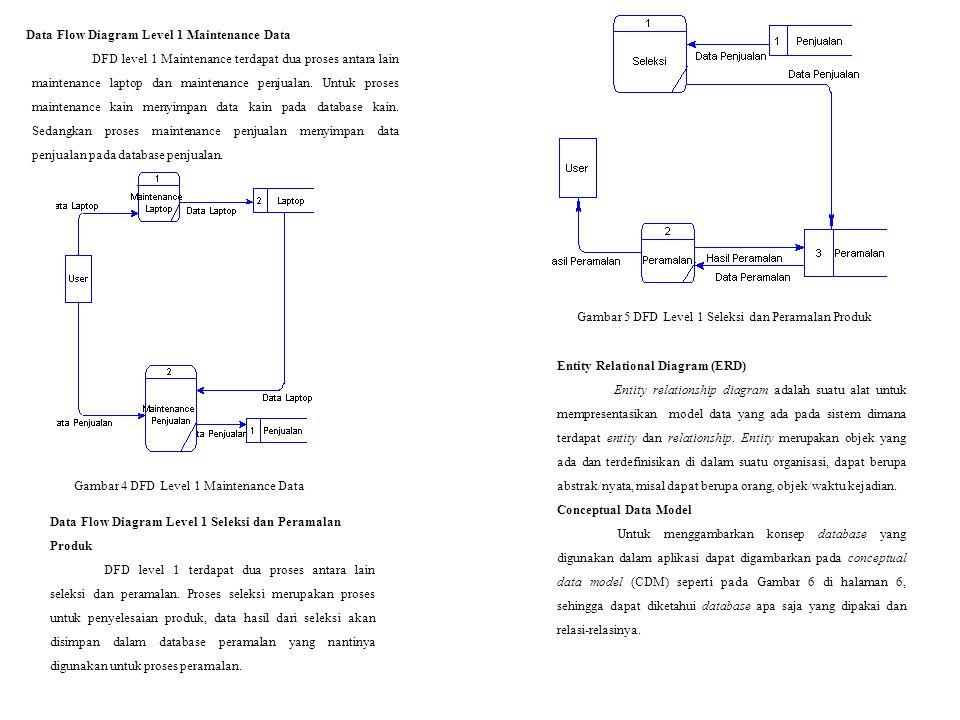 Gambar 5 DFD Level 1 Seleksi dan Peramalan Produk
