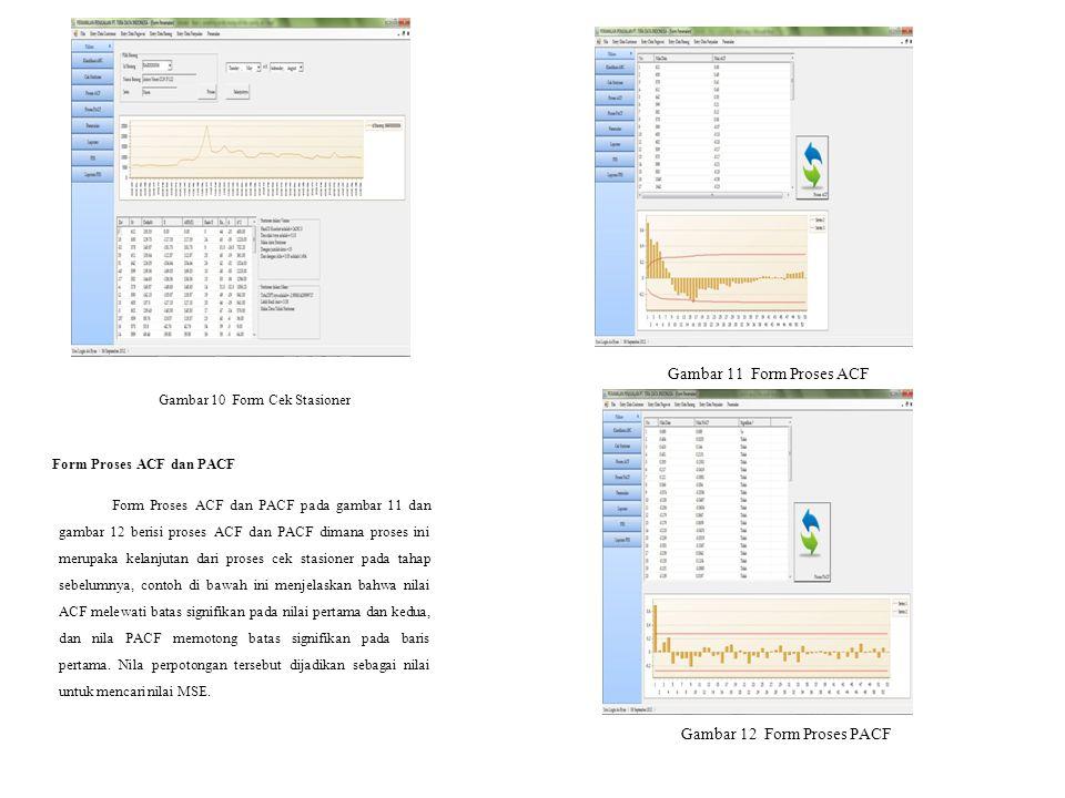Gambar 12 Form Proses PACF
