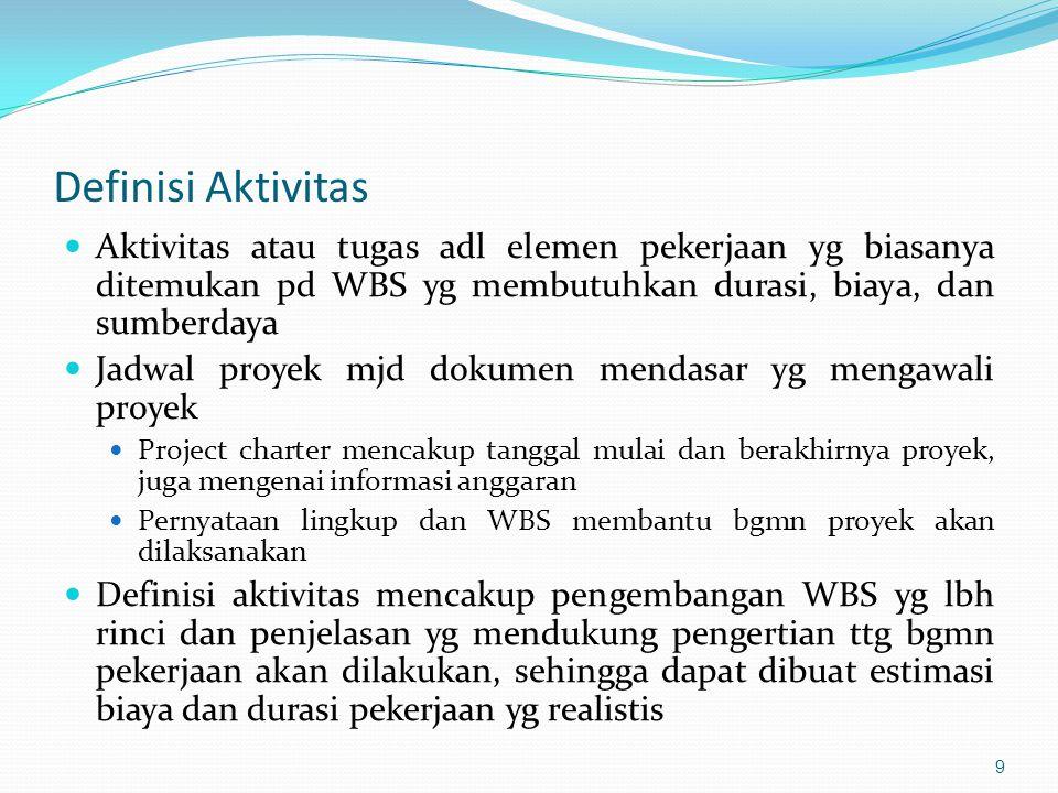 Definisi Aktivitas Aktivitas atau tugas adl elemen pekerjaan yg biasanya ditemukan pd WBS yg membutuhkan durasi, biaya, dan sumberdaya.