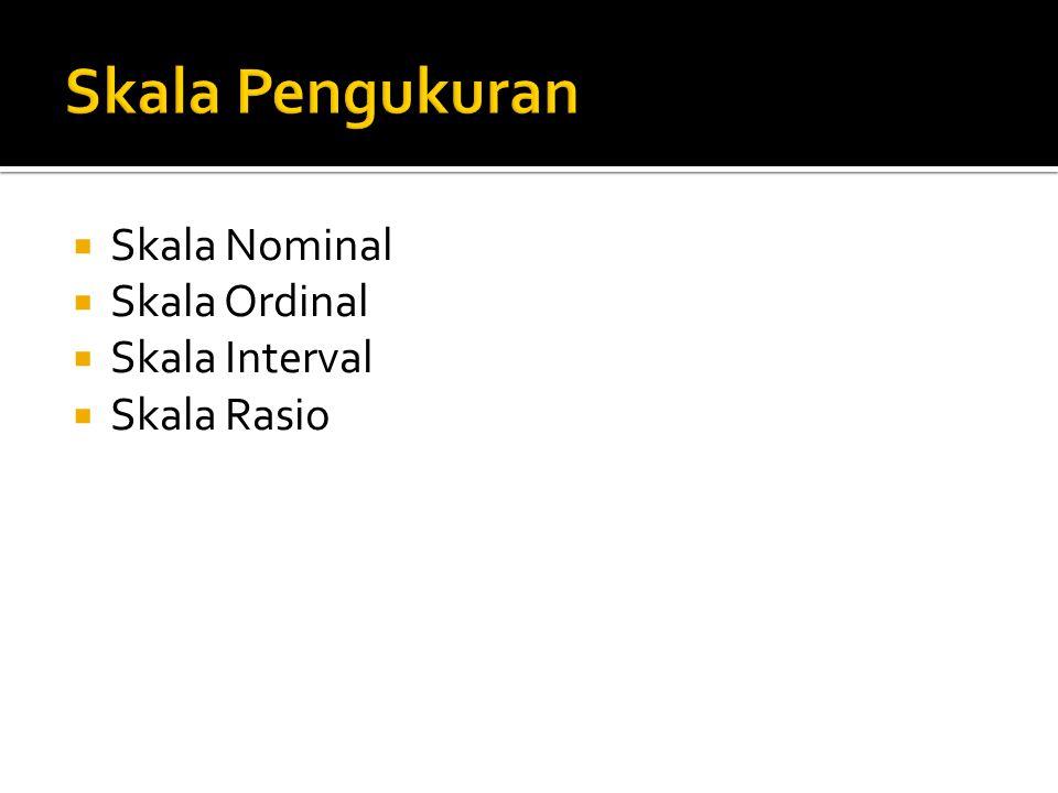 Skala Pengukuran Skala Nominal Skala Ordinal Skala Interval