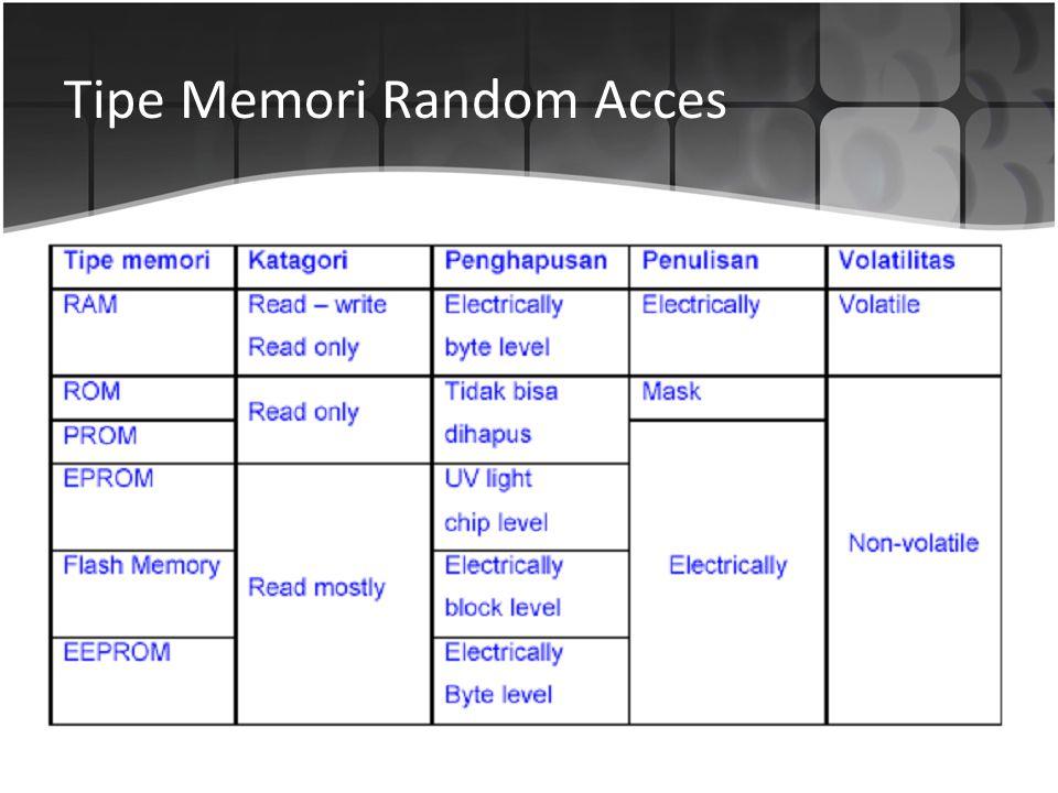 Tipe Memori Random Acces