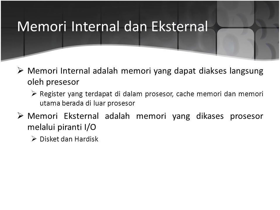 Memori Internal dan Eksternal