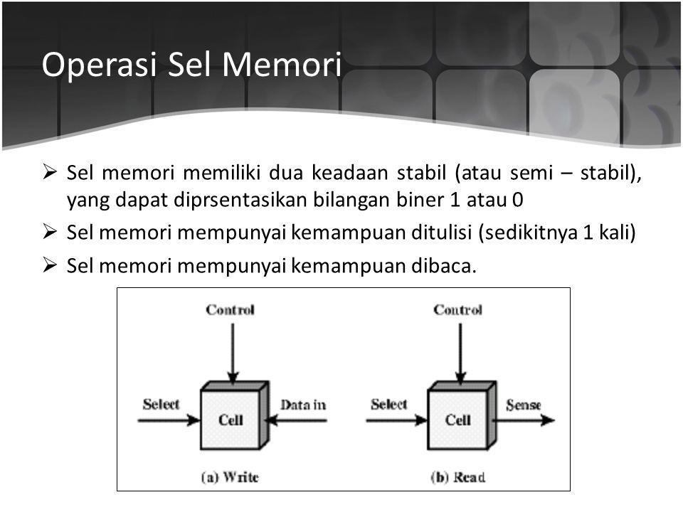 Operasi Sel Memori Sel memori memiliki dua keadaan stabil (atau semi – stabil), yang dapat diprsentasikan bilangan biner 1 atau 0.