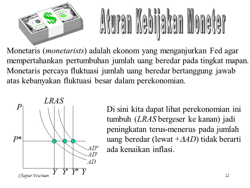 Aturan Kebijakan Moneter