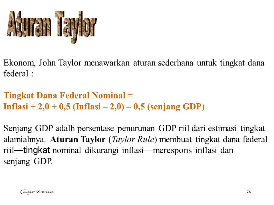 Aturan Taylor Ekonom, John Taylor menawarkan aturan sederhana untuk tingkat dana. federal : Tingkat Dana Federal Nominal =