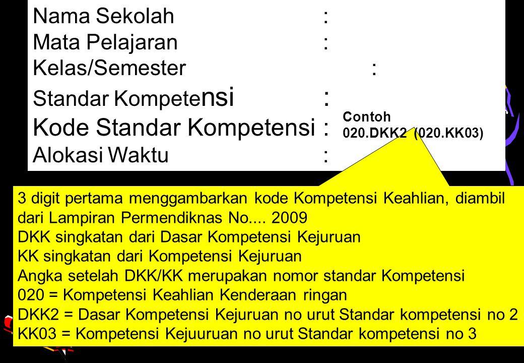 Kode Standar Kompetensi :
